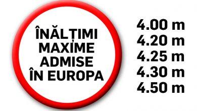 Lista inaltimilor maxime admise in tarile UE si non UE