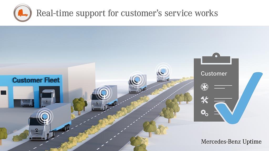 Truck Data Center și Mercedes-Benz Uptime disponibile pe toate camioanele Mercedes-Benz