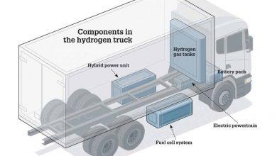 Piața vehiculelor electrice echipate cu pile de combustie ar urma să crească masiv până în 2025