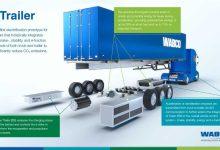 WABCO eTrailer, conceptul unei semiremorci electrice