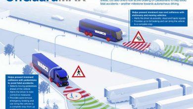 Sistemele WABCO OnGuard aduc mai multă siguranță pe drumuri
