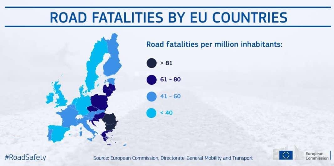 România rămâne pe ultimul loc în Uniunea Europeană în ceea ce privește siguranța rutieră
