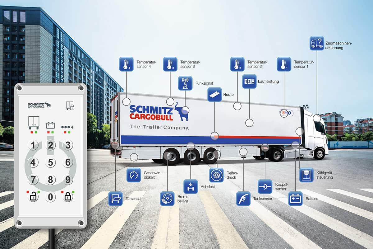 Semiremorca cu prelată S.CS Universal X-Light expusă în premieră la transport logistic 2019