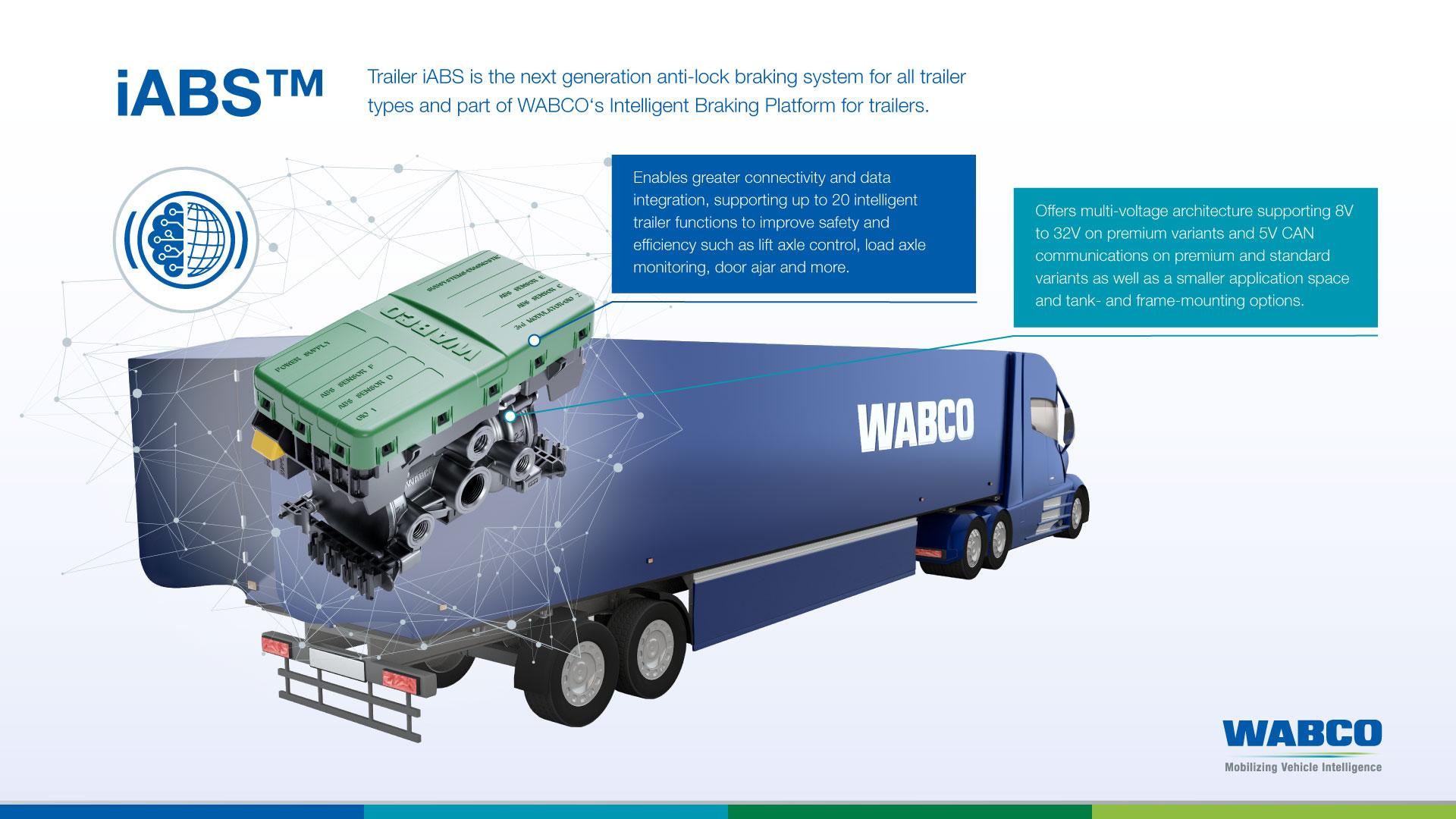 WABCO lansează noul sistem de frânare inteligent pentru remorci iABS