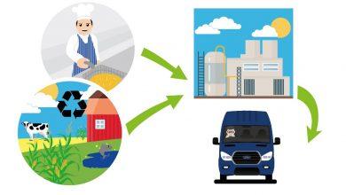 Motorul Ford EcoBlue 2.0 a fost certificat pentru motorină HVO