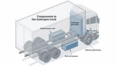Cum funcționează un camion electric cu pile de combustie pe bază de hidrogen