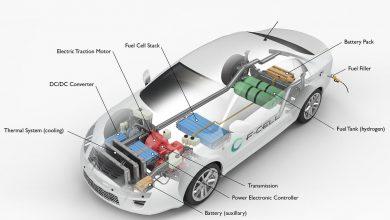 O scurtă viziune asupra vehiculelor cu pile de combustie pe bază de hidrogen