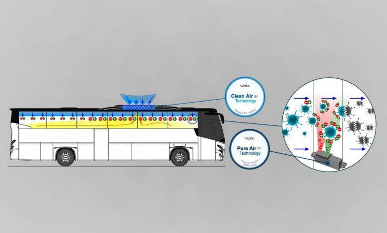 VDL Pure/Clean Air, sistemul care reduce riscul infectării cu Sars-COV-2 în autobuze și autocare