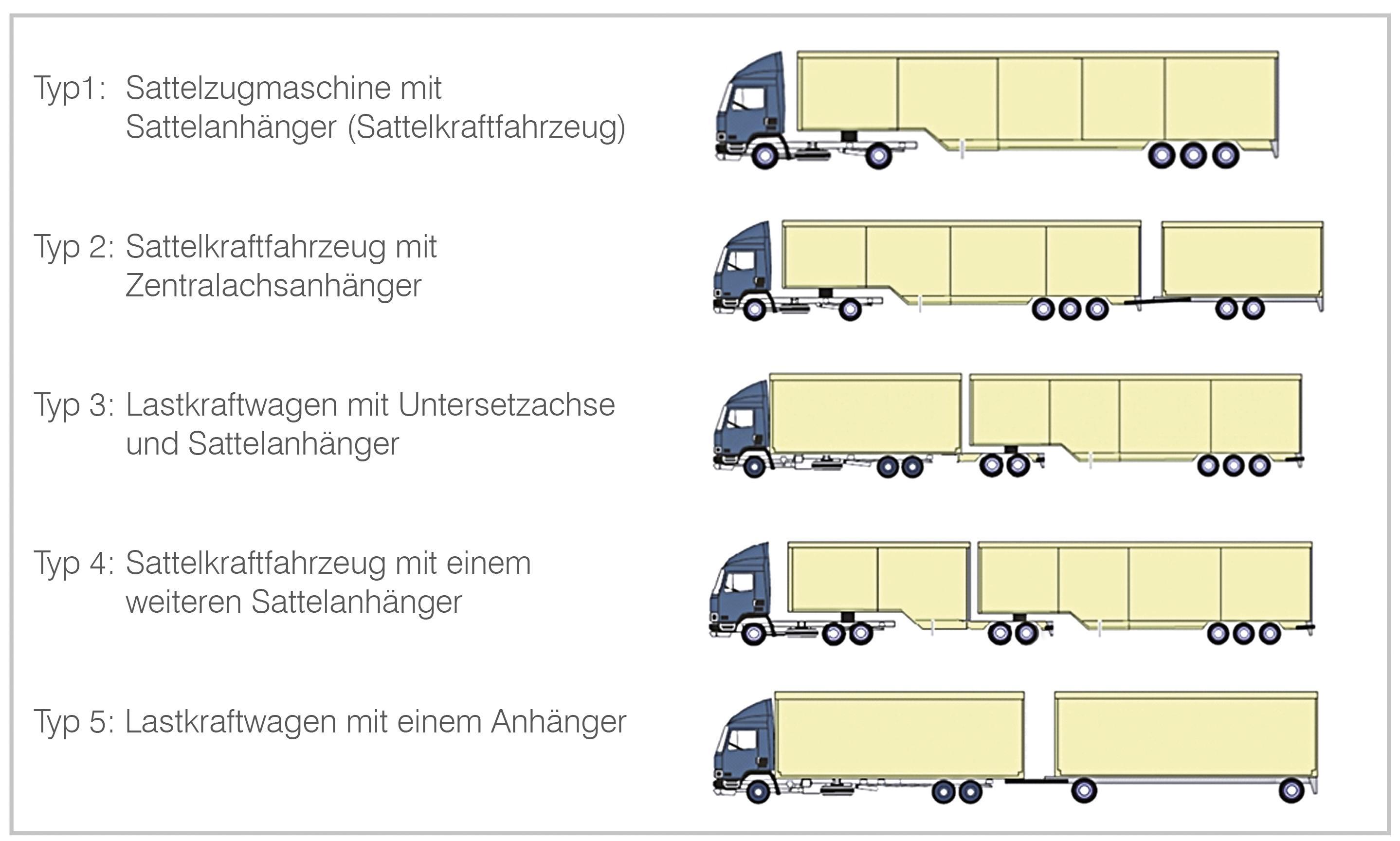 Germania vrea să extindă rețeaua de drumuri pentru camioane ultra-lungi