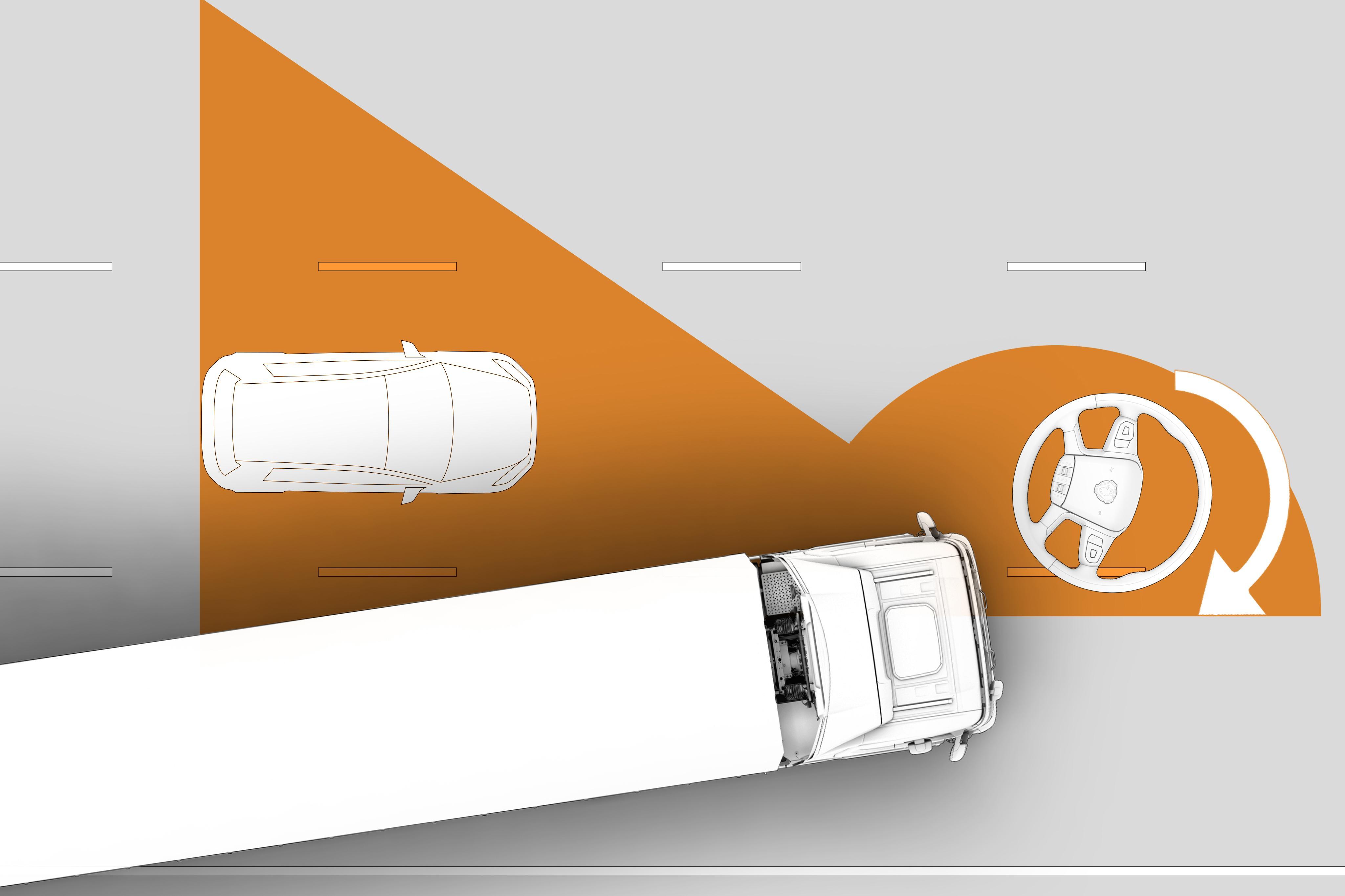 Camioanele Scania pot fi echipate opțional cu direcția asistată electric