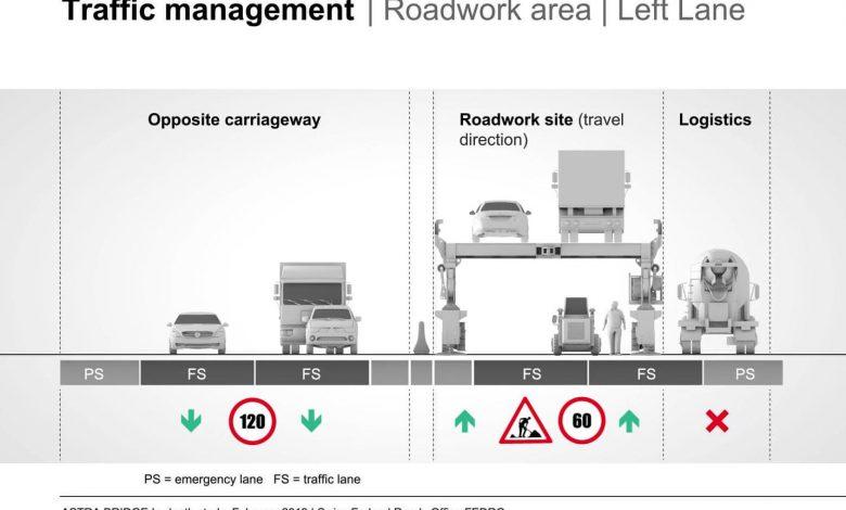Elvețienii vor să dezvolte un pod mobil pentru zonele cu lucrări de pe autostradă