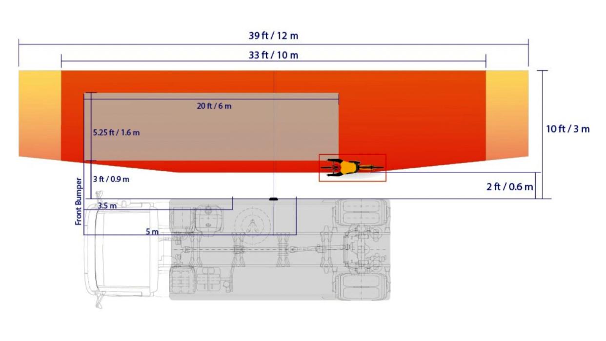 Scania propune un nou pachet de siguranță, care elimină unghiurile moarte
