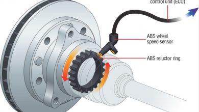 Care este rolul senzorului ABS în sistemul de frânare?